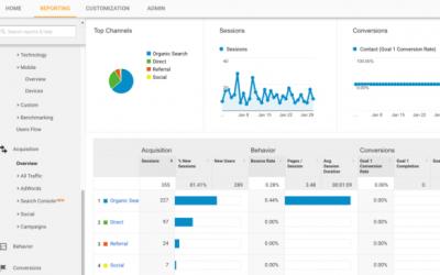 5 WordPress Plugins to Optimise Your Website